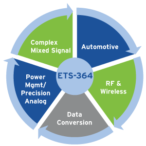ETS-364Devices